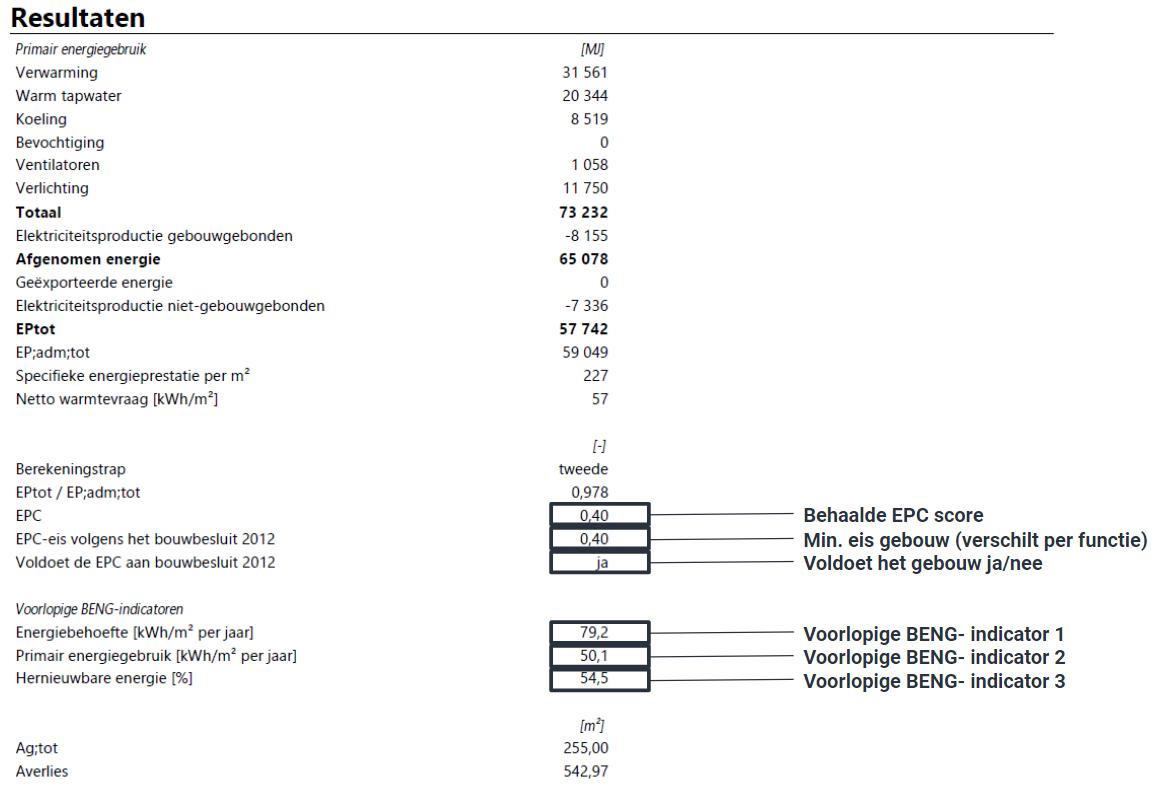 EPC berekening (NEN7120) Resultaten