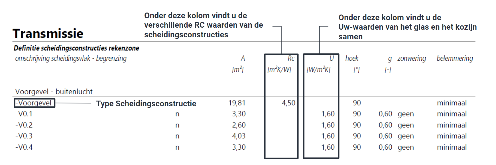 RC- en U-waarden BENG berekening