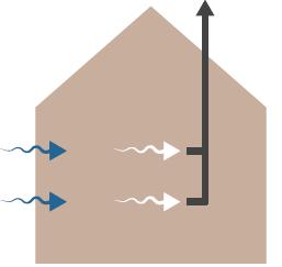 Natuurlijke ventilatie - Type C