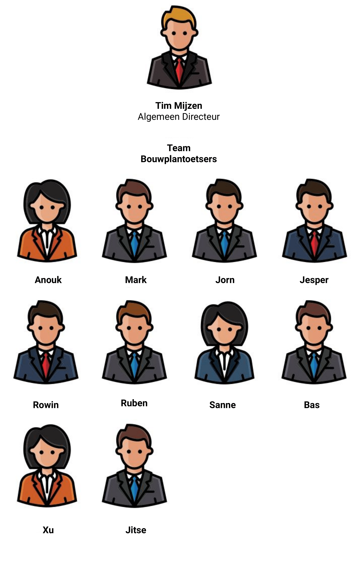 HBA - Ons team