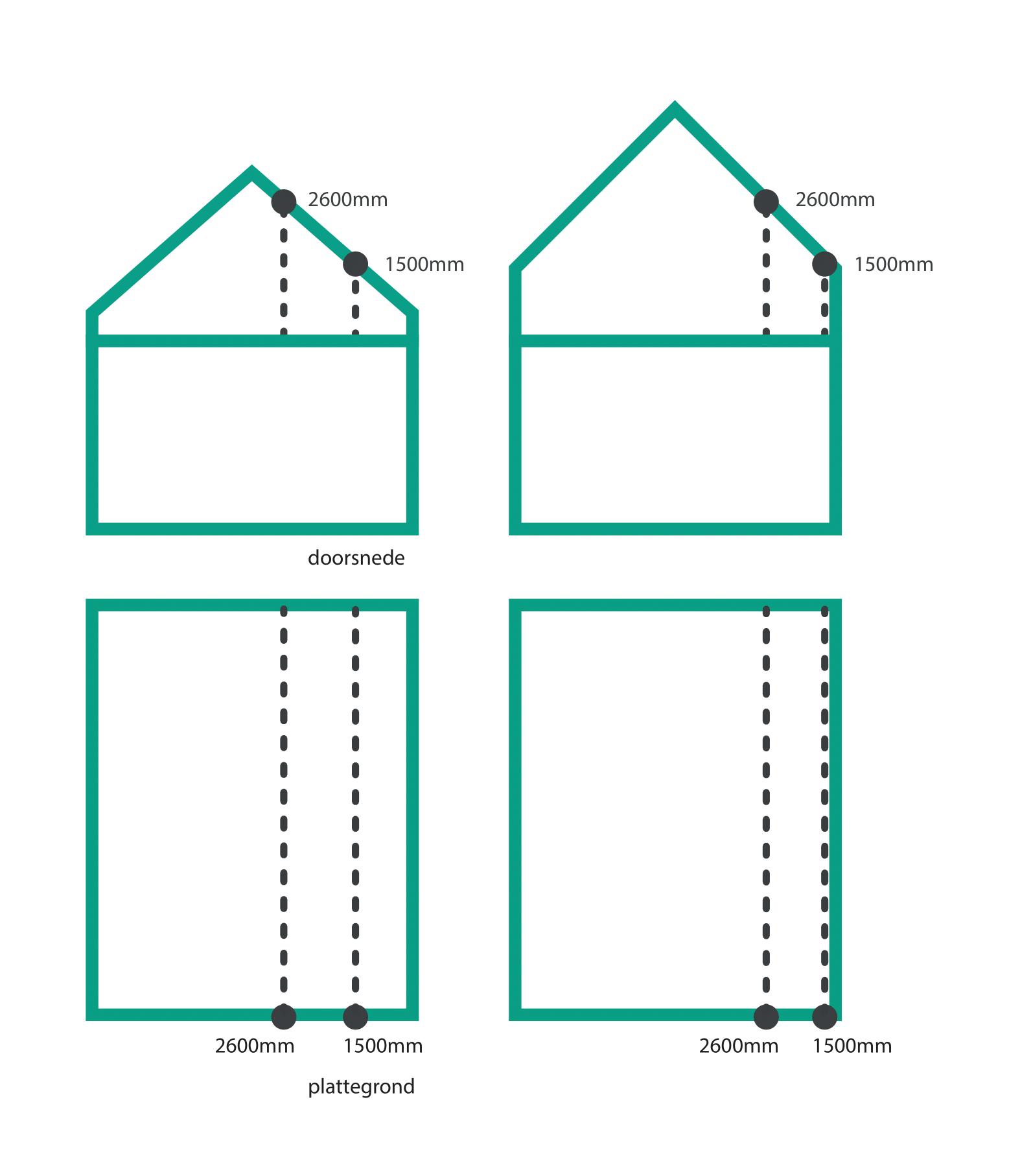 Gebruiksoppervlakte (GBO) en Verblijfsgebied (VG)