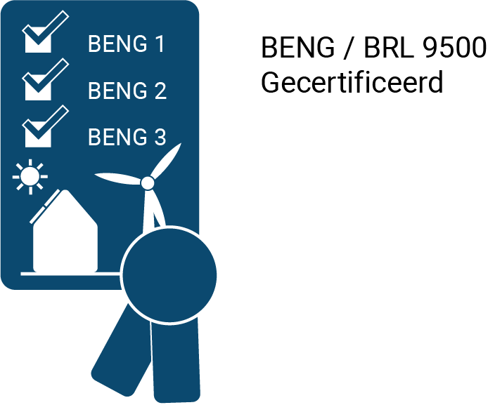 BENG / BRL 9500 gecertificeerd
