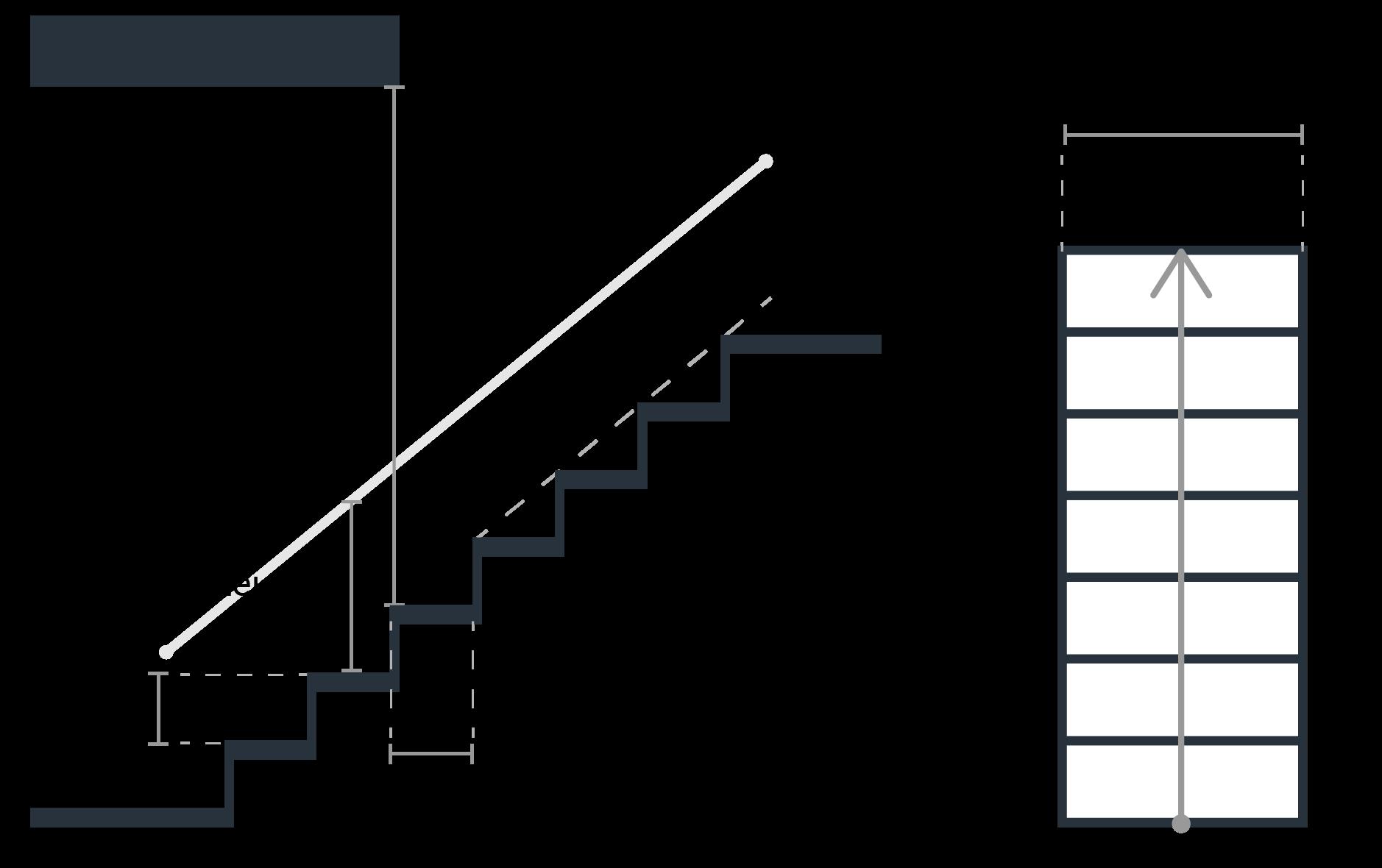 Voorbeeld afbeelding trap bouwbesluit