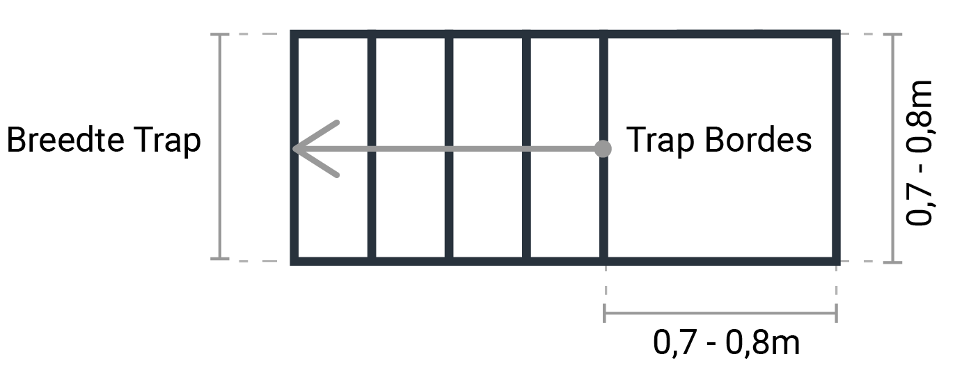 trap bordes
